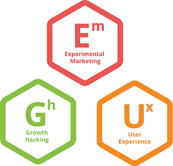 UX-driven growth marketing