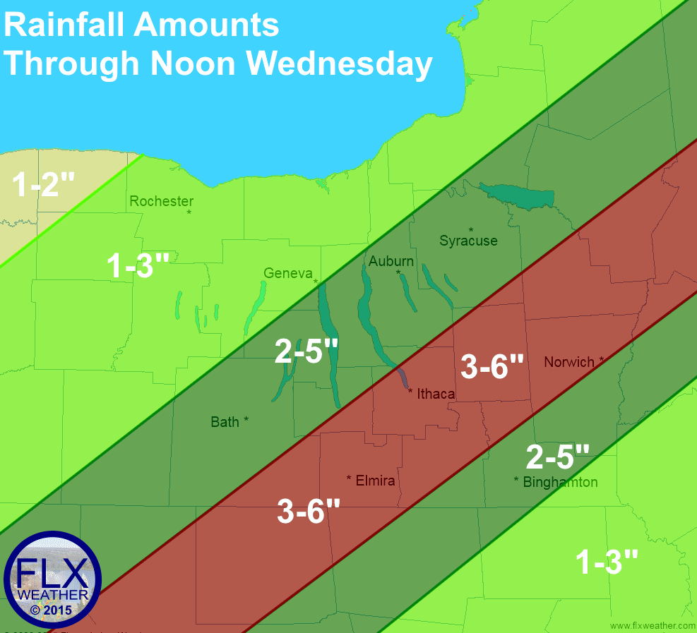 Rain will continue to intensify this evening, especially across the eastern Finger Lakes and Southern Tier. Significant amounts of rain are likely through Wednesday, when the rain tapers to showers by the afternoon.
