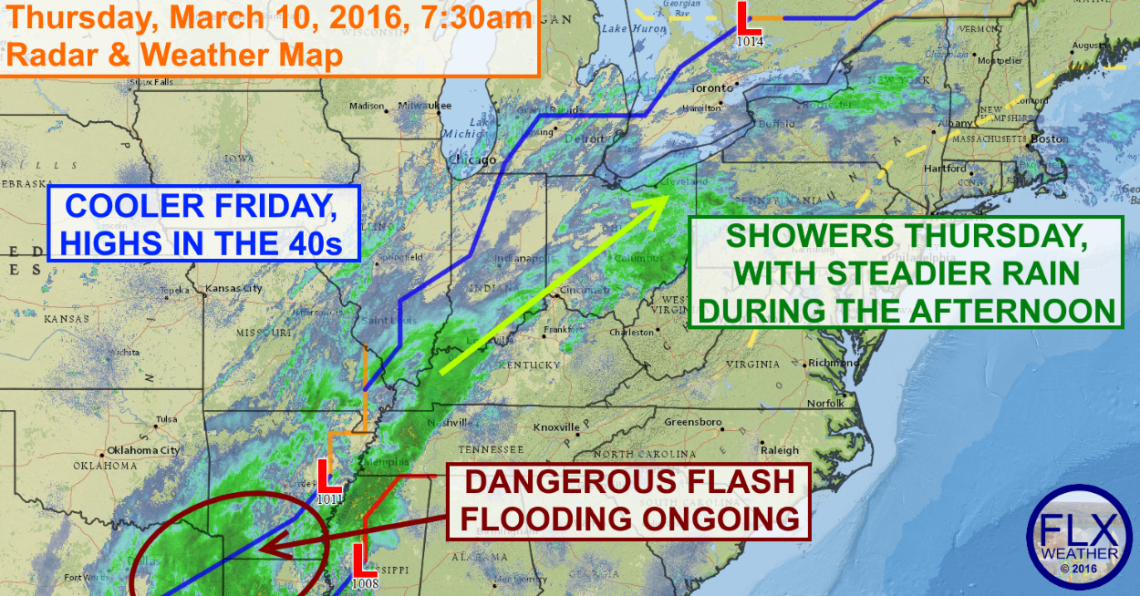 Showers will transition to steadier rain by Thursday afternoon thanks to a cold front.