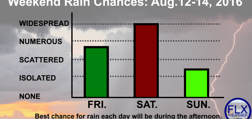 finger lakes weekend weather forecast rain thunderstorms august 12 august 13 august 14