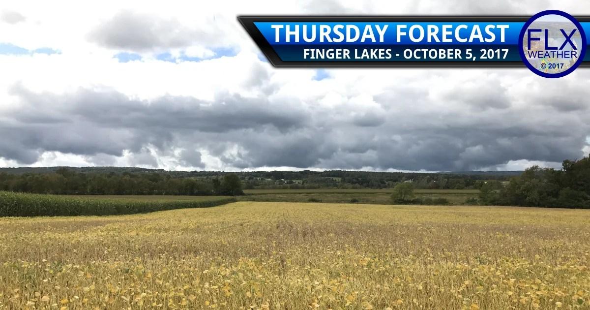 finger lakes weather forecast rain clouds sun drought