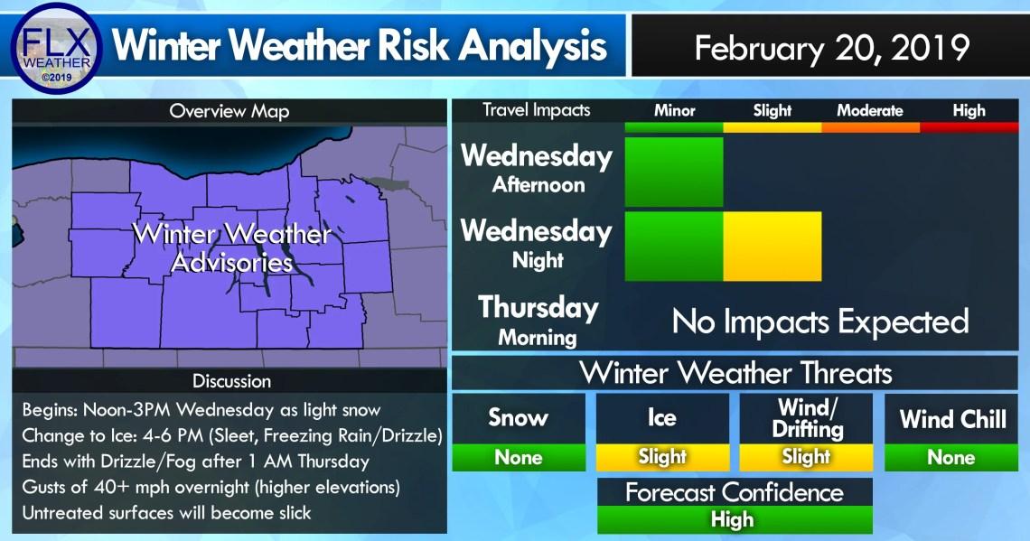 finger lakes weather winter storm analysis overview wednesday february 20 2019 ice freezing rain winter weather advisory