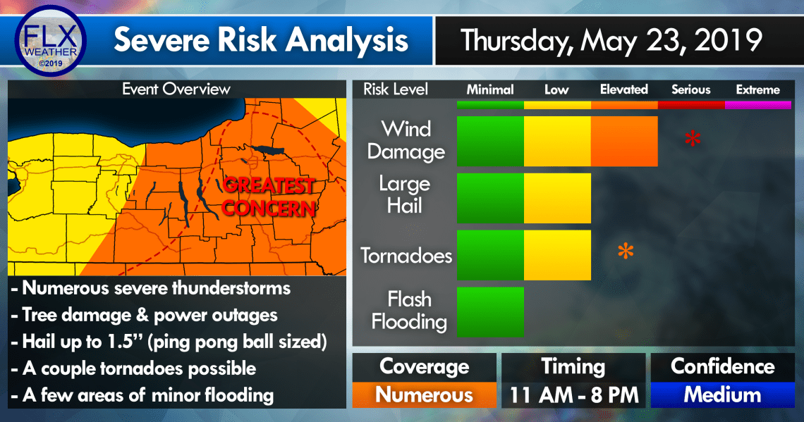 finger lakes weather forecast severe thunderstorms thursday may 23 2019