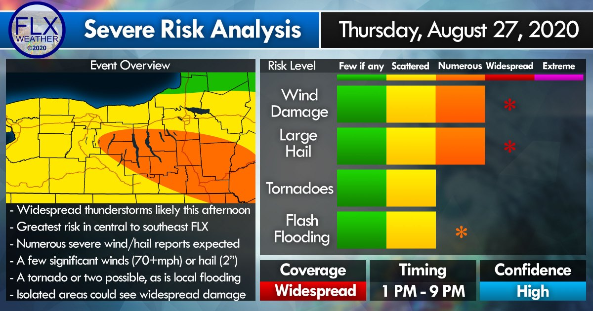 finger lakes weather forecast thursday august 27 2020 severe weather analysis