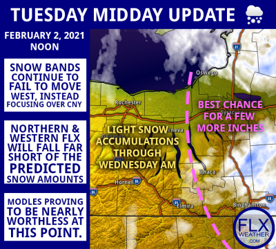 finger lakes weather forecast winter storm update tuesday february 2 2021