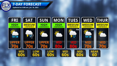finger lakes weather 7-day forecast friday july 16 2021