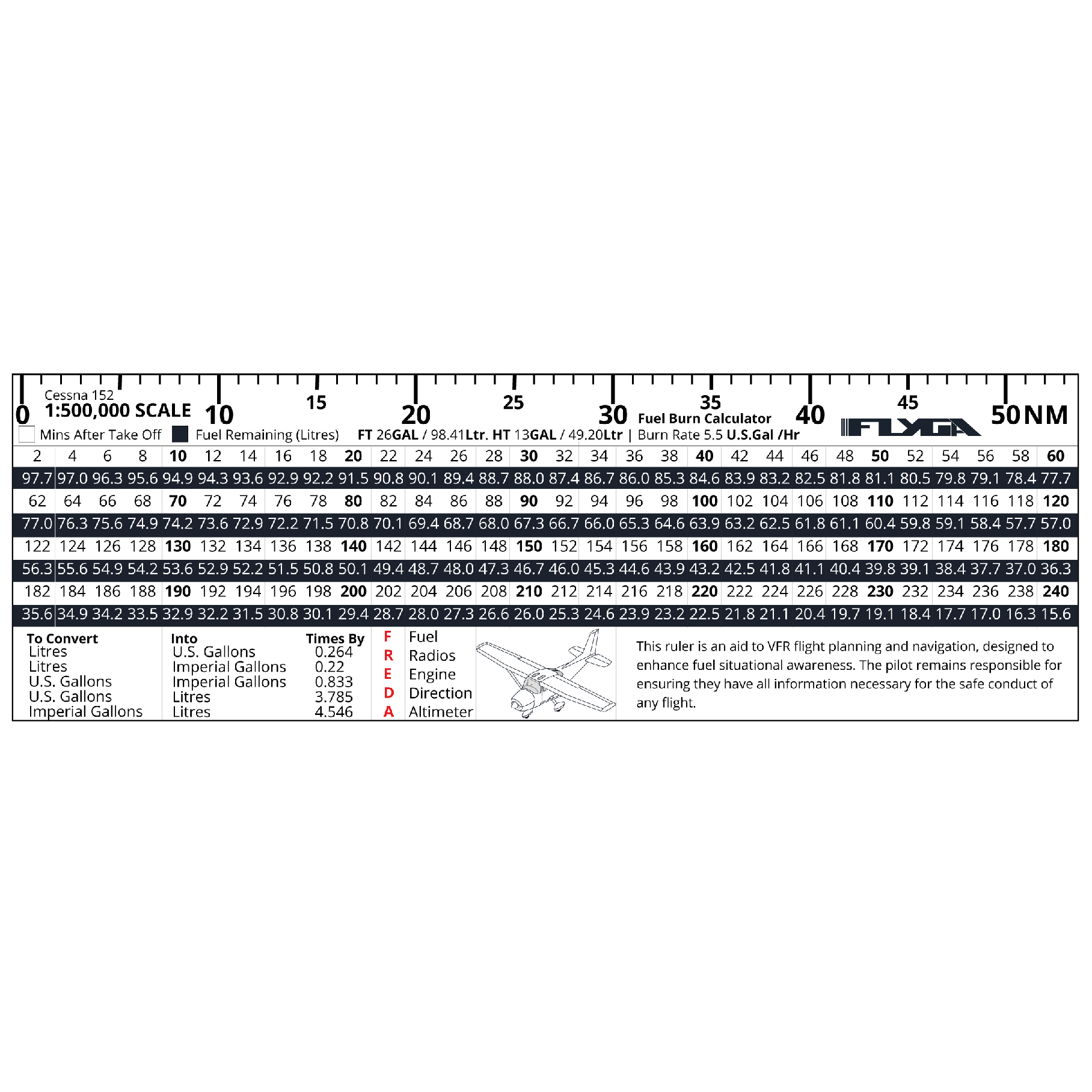 cessna 152 fuel burn calculator scale ruler fly ga