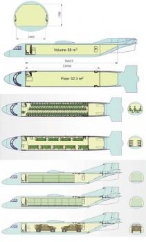 Dimensiones y ejemplos de configuración de la bodega de carga del An-132D.