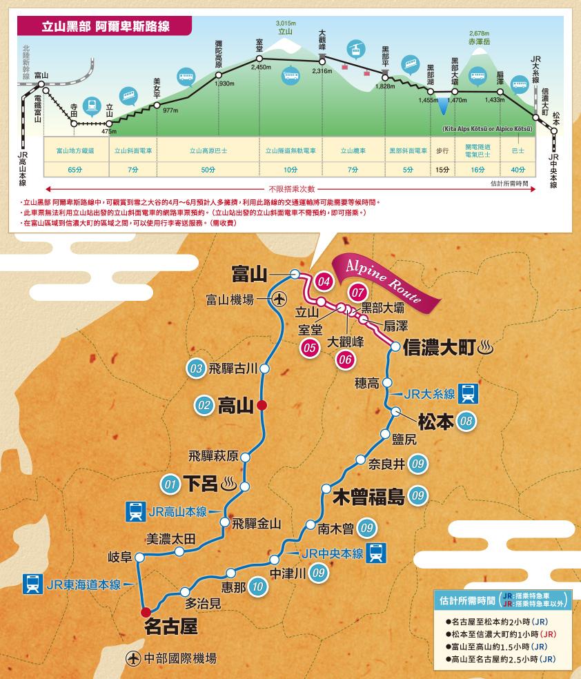 立山黑部、高山、松本地區周遊券 - 適用範圍