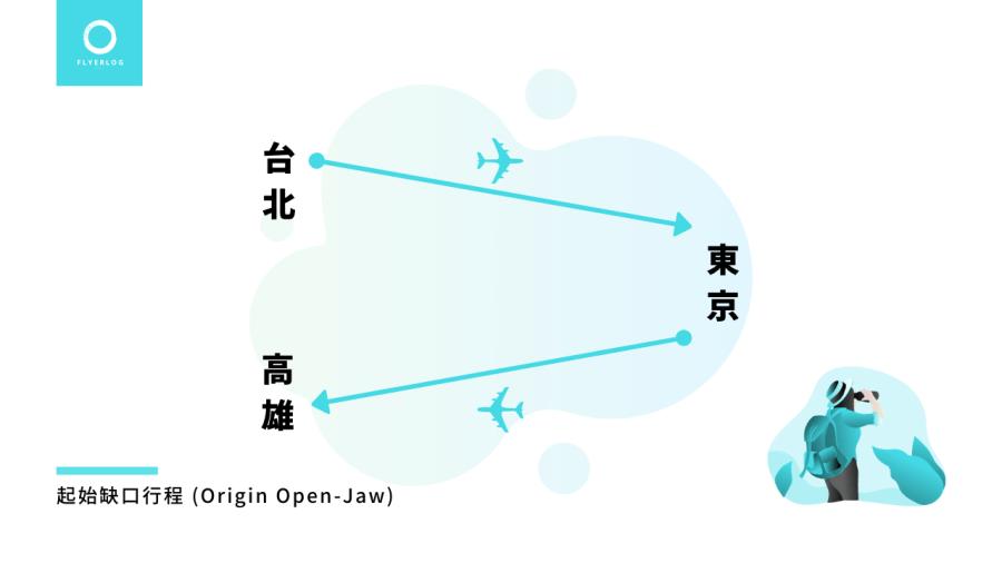 缺口行程範例 Origin Open-Jaw - 台北-東京-高雄