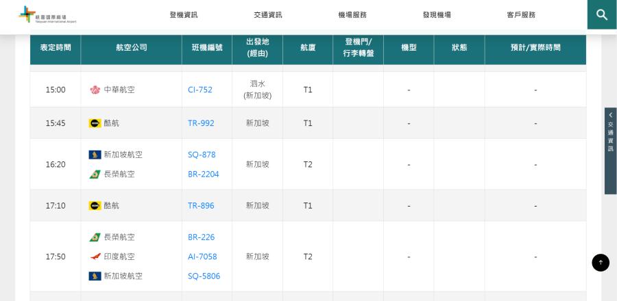 代碼共享例子 - SQ878 跟 BR2204:同一班由新加坡前往台北的航班