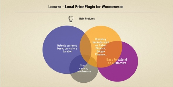 Locurro – Native Ticket Plugin for WooCommerce – PHP Script Download