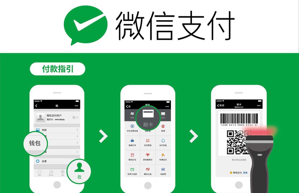 Wechat Pay 微信支付信用卡儲分教學及信用卡里數回贈表 0成本賺現金回贈同里數