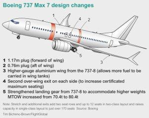 737-max