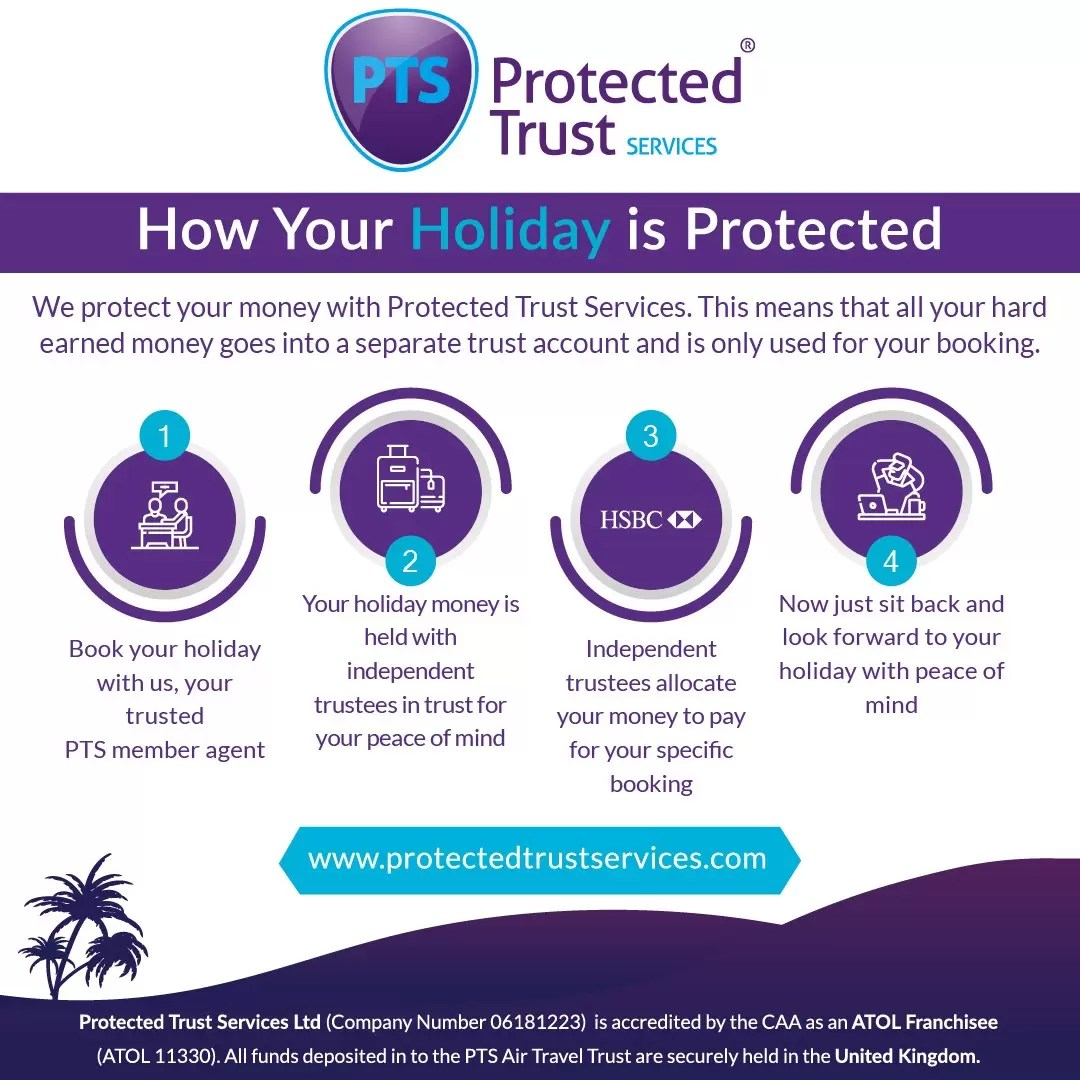 Protecting Your Vacation