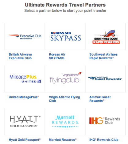 ultimate reward travel partners