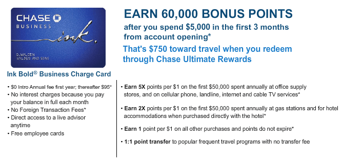Chase Ink Bold & Plus 60,000 Point Sign Up Bonus – Limited Time!