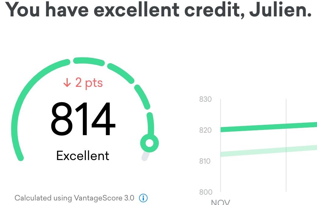 Improve Your Credit Score TODAY