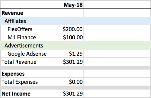 Fly to FI May 2018 Income Statement