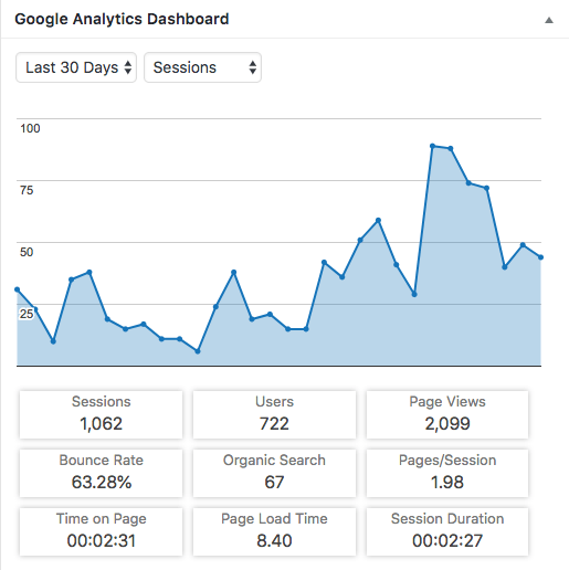 Fly to FI June 2018 Google Analytics Stats