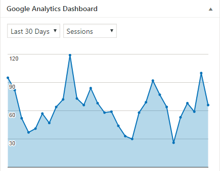 Fly to FI - August 2018 Google Analytics