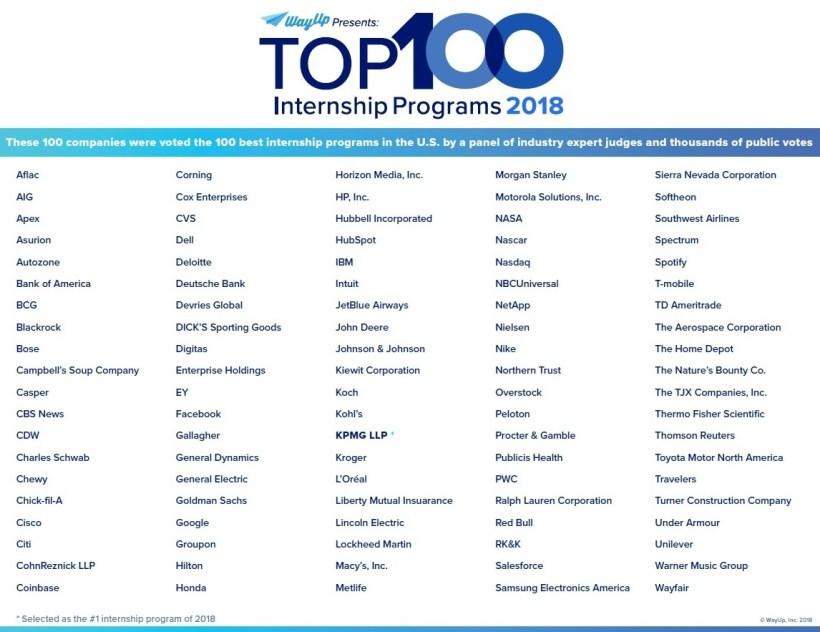 Pwc Summer Internship Salary   Yoktravels com