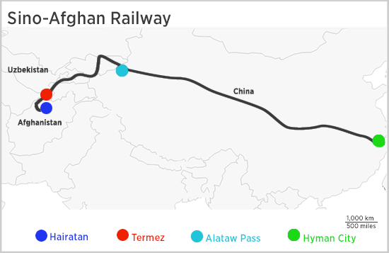 Image result for sino-afghan railway