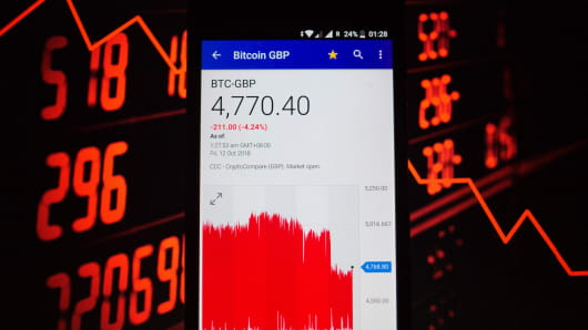 A smartphone displays the Bitcoin GBP market value on the stock exchange via the Yahoo Finance app.
