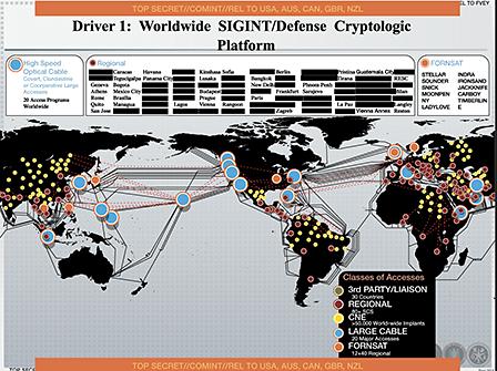 Grafik NSA