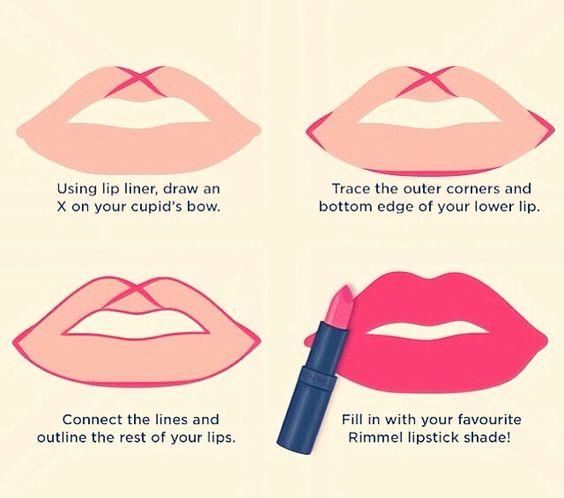 lip liner matte lipstick