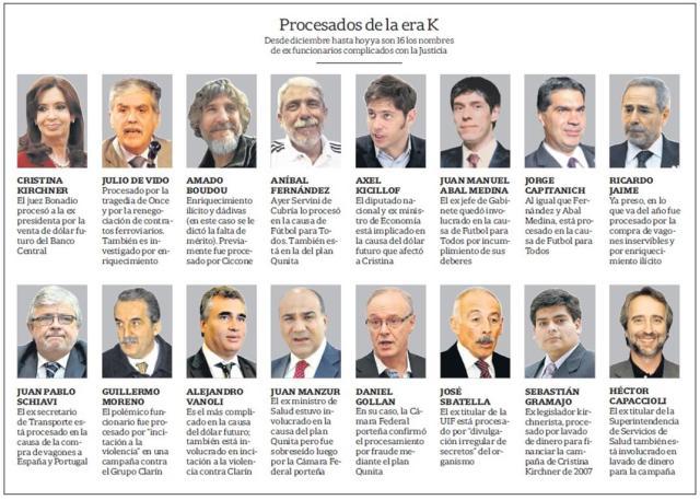 PROCESADOS DE LA ERA K