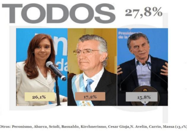 CFK ciclo cumplido