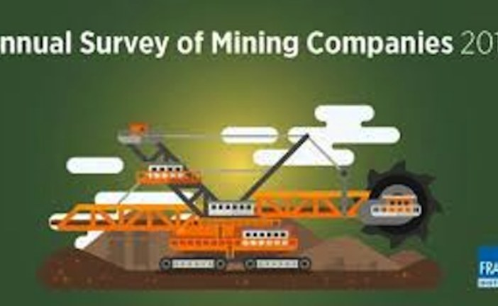 Botswana ranks highest in 2018 annual survey of mining and exploration companies