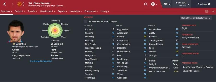 Gino Peruzzi - Manchester United
