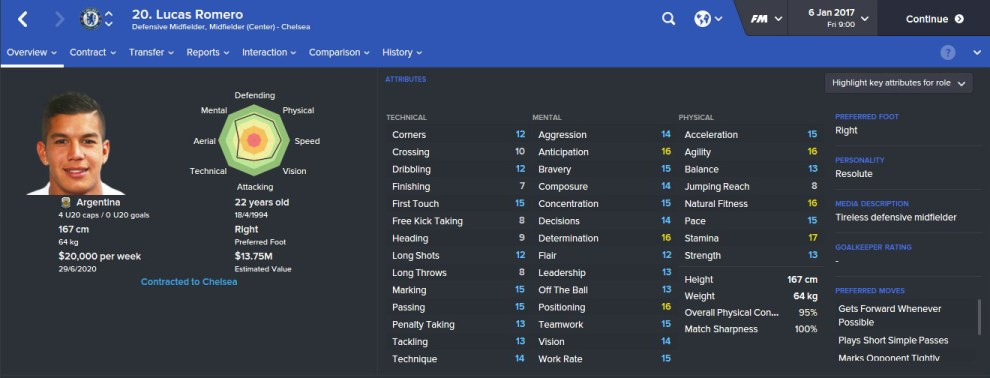 Lucas Romero - 22 tuổi - Chelsea FC