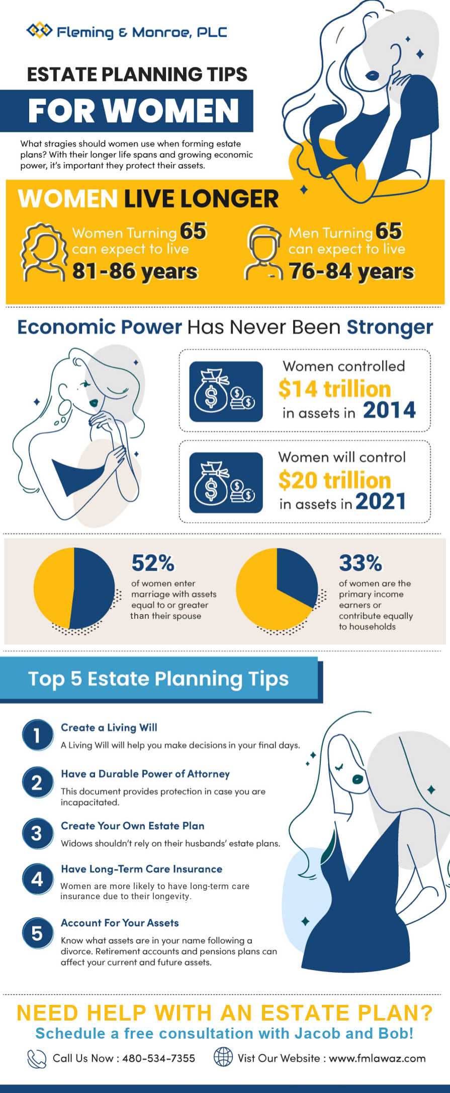 estate planning tips for women infographic