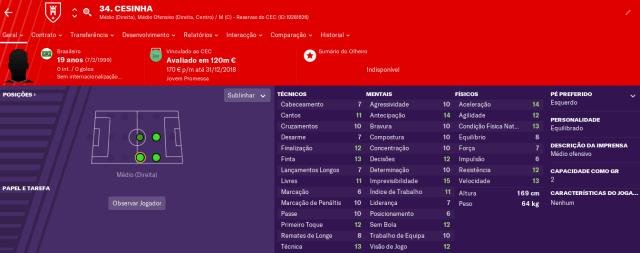 Craques do FM2019 - Cesinha