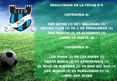 Futbol para Todos: Resultados de la fecha Nº 9 del fútbol de los Barrios