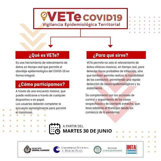 COVID-19:  Completa la encuesta
