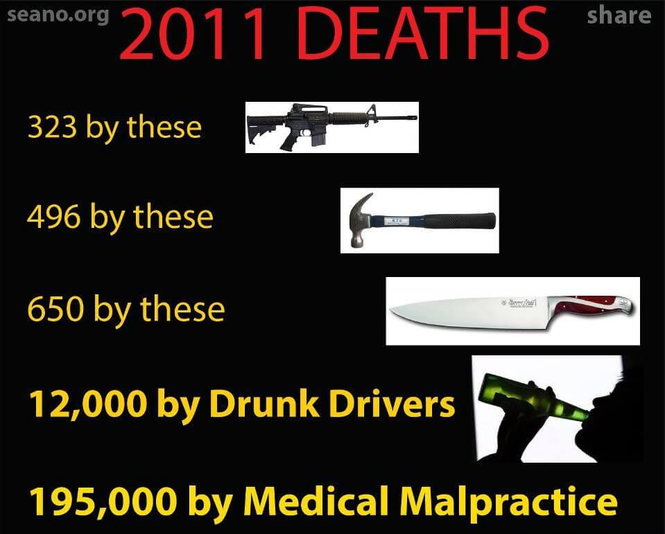 2011_homicides
