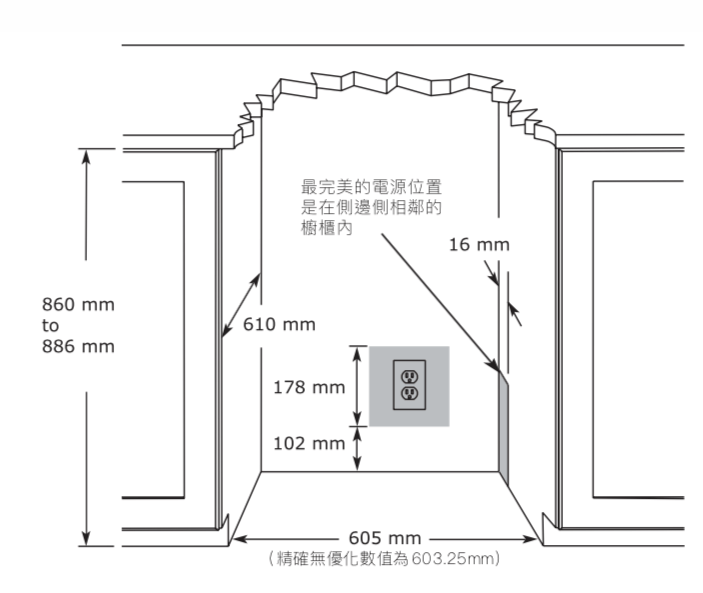 U-Line 3024BEV 啤酒飲料櫃的安裝位置尺寸建議