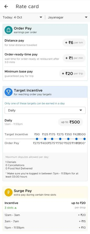 Zomato delivery boy salary income pay earn