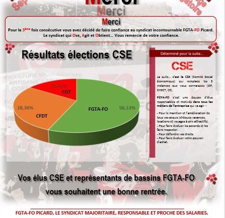 resultat election CSE