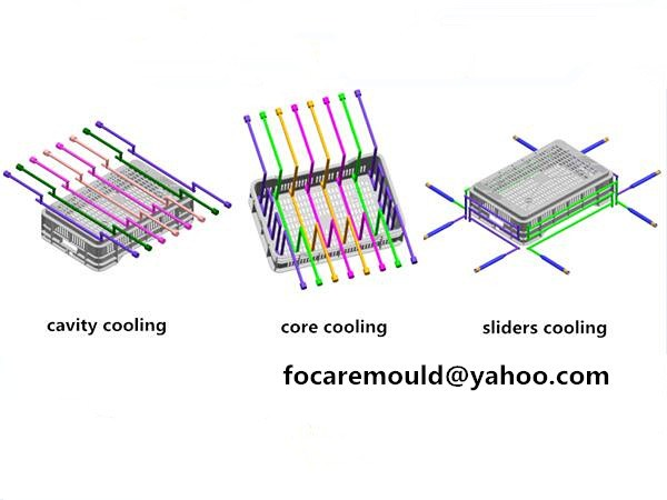 fast speed crate mold design