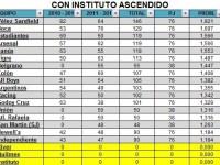 1000 Palabras. Resultados PISA 2009. Argentina pelea el descenso.