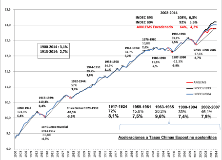 Grafico 1 ac