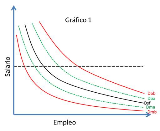 Antidespidos 1 Galiani