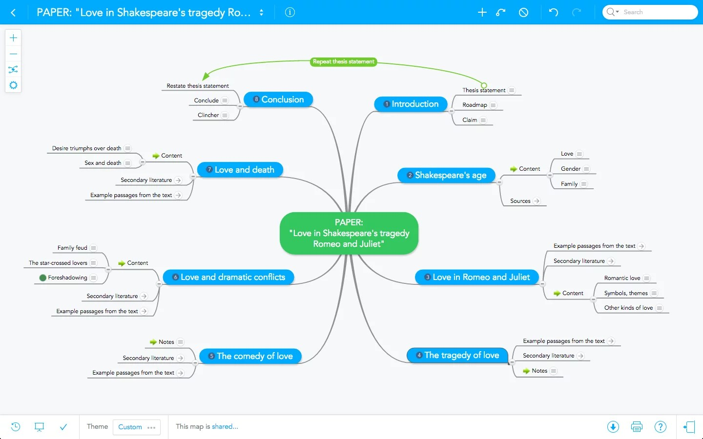 How To Teach Mind Mapping To Students
