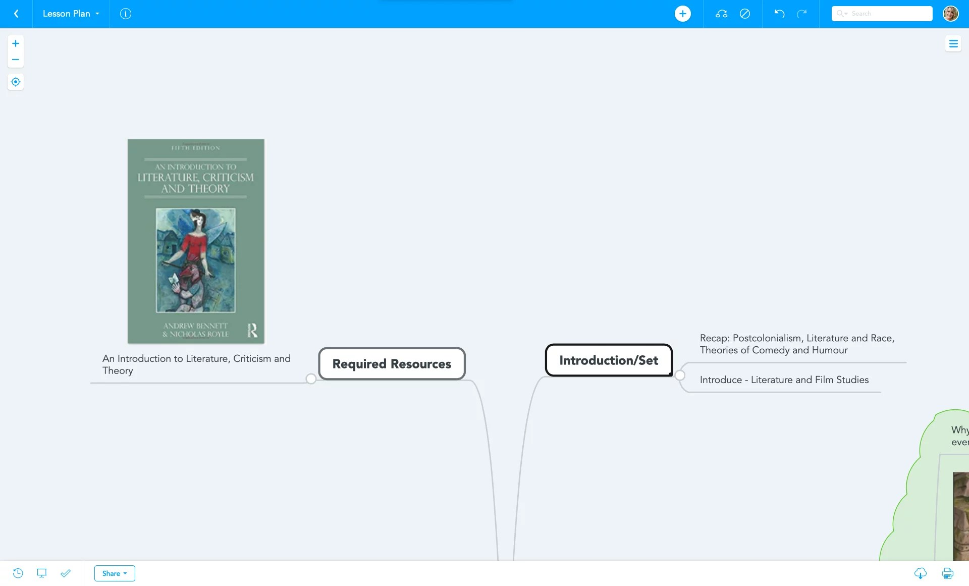 Easy To Use Mind Map Templates For Teachers And Students