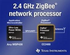 CC2480 – 2.4 GHz ZigBee